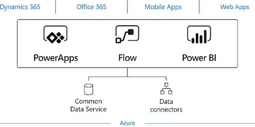 Frokostseminar om Microsoft Power Platform