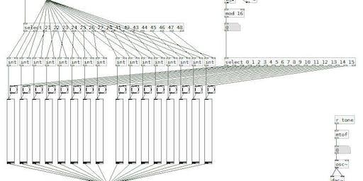 Sound Design for Unity: Pure Data