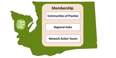 Washington State Farm to School Network Action Planning Retreat tickets
