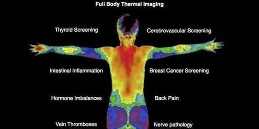 Thermography 101
