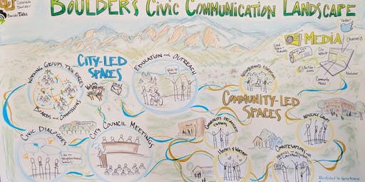 Building Bridges: Enacting a Vision for Productive Dialogue