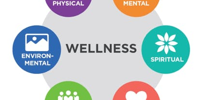 Bring Awareness To Wellness