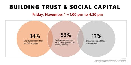 Building Trust & Social Capital tickets