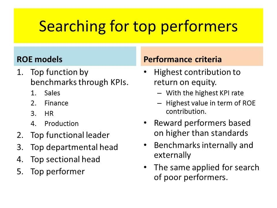 PERFORMANCE SETTING AND APPRAISAL :Staff measures, strategies and models