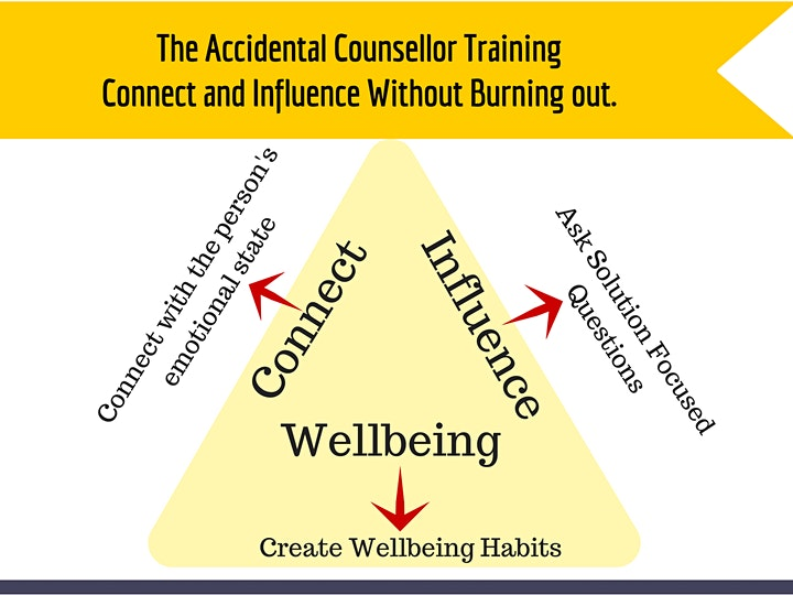 Accidental Counsellor Training Brisbane May 2021 image