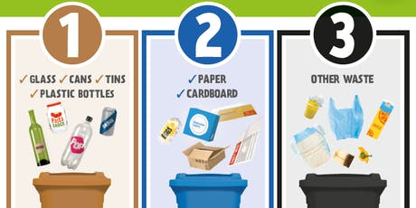Recycling and what you can and can't do tickets