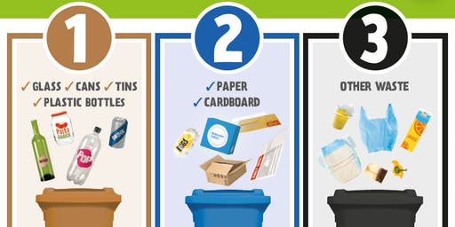 Recycling and what you can and can't do