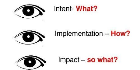 Ofsted's 'Intent, Implementation and Impact'. What does this look like in Drama?  tickets