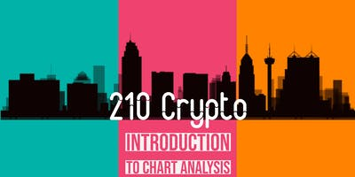 Introduction to Chart Analysis