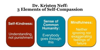 The Key to Self Compassion: Taming the Inner Critic:  Nursing Contact Hours