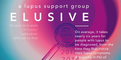 Elusive Lupus Support Group
