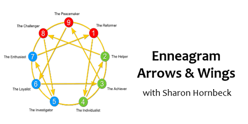 ENNEAGRAM ARROWS & WINGS