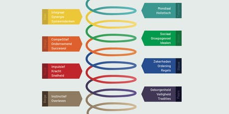 Spiral Dynamics integral Basistraining (level 1) tickets
