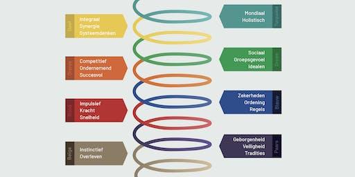 Spiral Dynamics integral Basistraining (level 1)