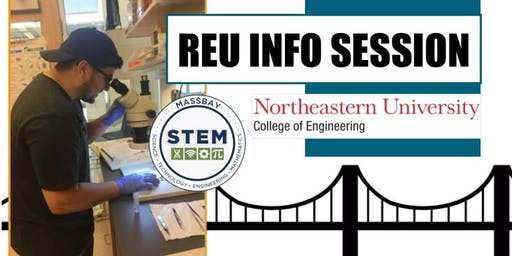REU Information Session