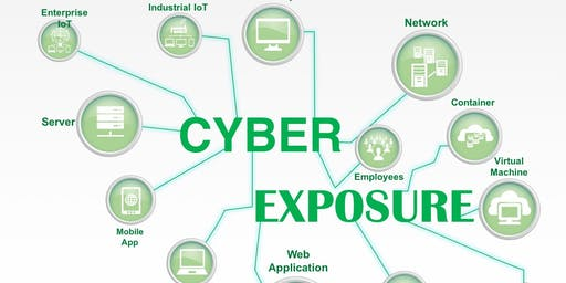 Cyber Exposure: Managing and measuring the modern attack surface