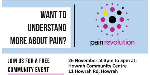 Pain Revolution: Want to Understand More About Pai