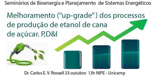 Melhoramento dos processos de produção de etanol de cana de açúcar. P,D&I