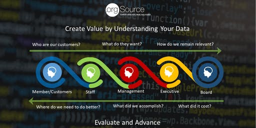 Essential Training for Association Executives:  Using Your Data to Make Strategic Decisions