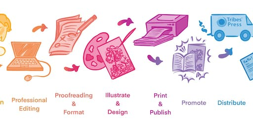Self-Publishing - What's Involved?