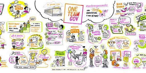 One Team Gov Wales breakfast workshop - personal resilience