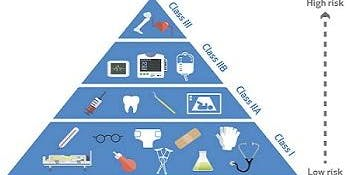 Basics of Regulatory Pathway Workshop