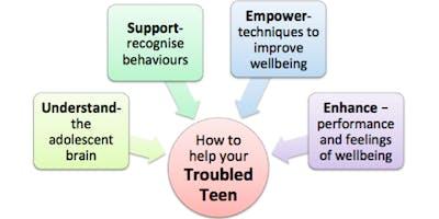 Troubled Teens Talk