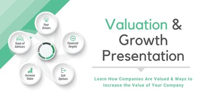 Valuations & Value Drivers - A Deep Dive