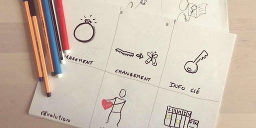 Prises de notes visuelles - sketchnoting