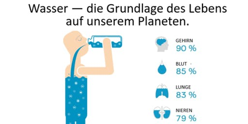 Wasser-die Grundlage unseres Lebens
