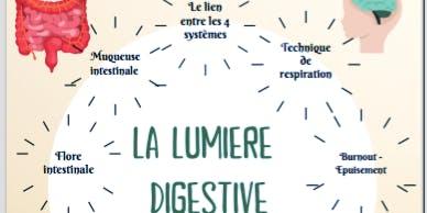 """Conférence """"la santé des femmes"""" & """"La lumière digestive"""""""