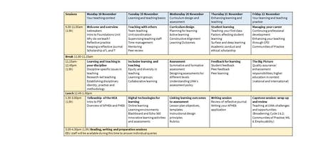 Foundations of Tertiary Teaching (FOTT) Intensive Week tickets