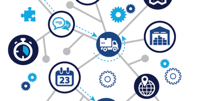 Supply Chain and Logistics Management Innovation Series