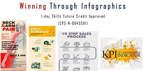 Winning Through Infographics (1-day Skills Future Credit Approved, CRS-N-0045581) tickets