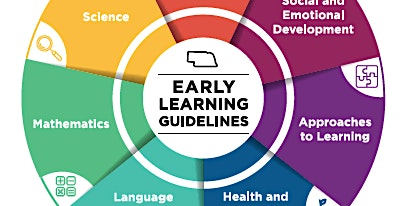 (ELC) Early Learning Guideline: Creative Arts - Columbus