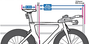 Triathlon and Time Trial Dynamic Bike fitting