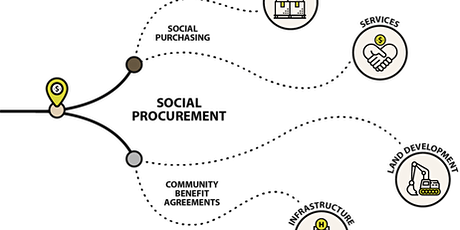 Social Procurement  201 tickets