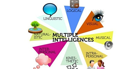 Multiple Intelligences: We are Smarter than We Think tickets