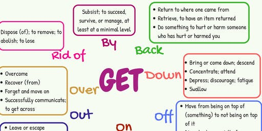 Phrasal Verb workshop: Let's GET going!