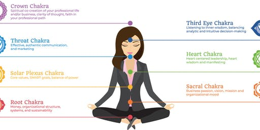 Discover YOUR Business Chakras