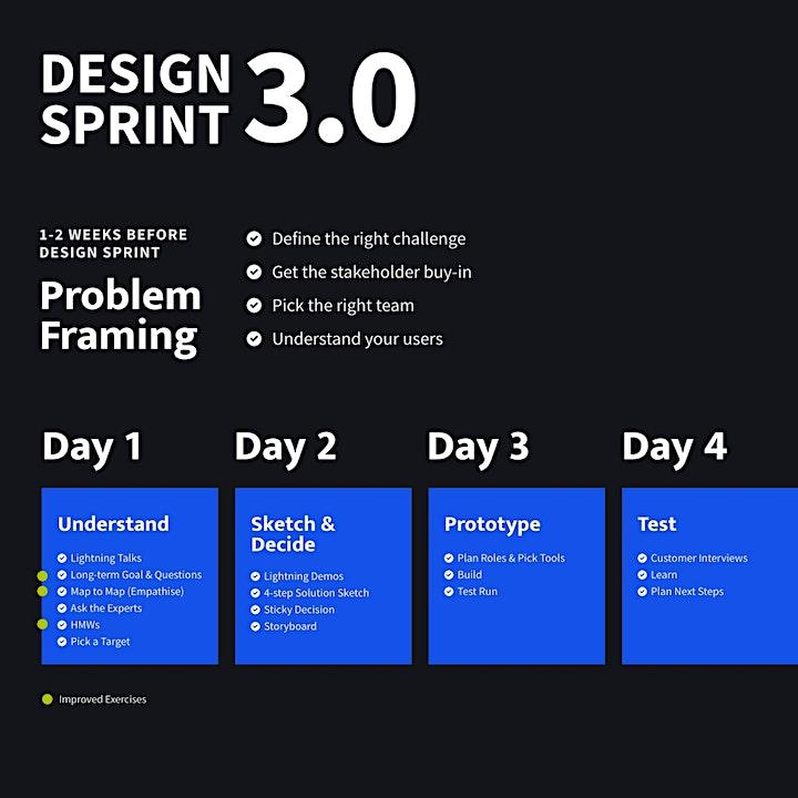 Design Sprint 3.0 Workshop - Timisoara image