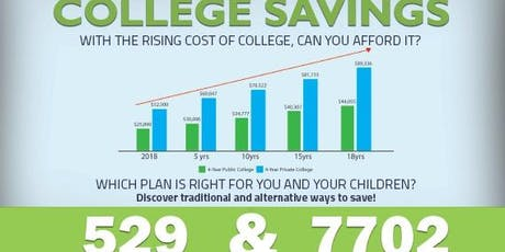 College Planning Workshop: 7702 & 529 Discovered tickets
