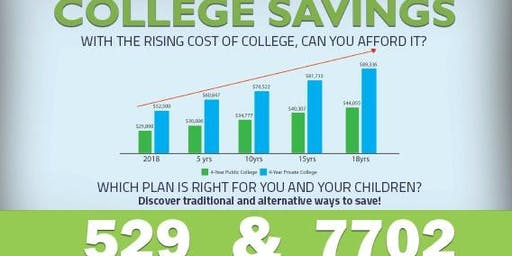 College Planning Workshop: 7702 & 529 Discovered