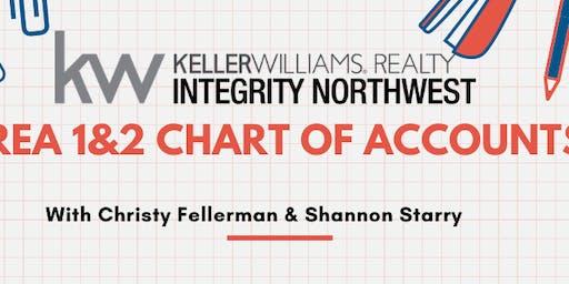 MREA 1&2 Chart of Acounts & P&L