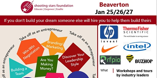 Beaverton Entrepreneurship and Business Camp