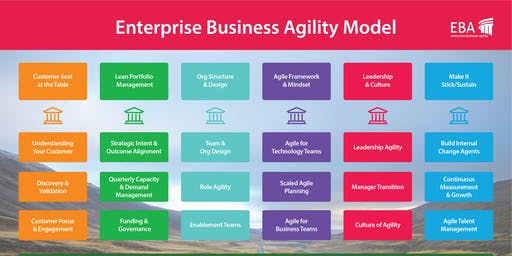 Enterprise Business Agility Strategist (EBAS) Workshop
