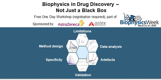 Biophysics in Drug Discovery Workshop