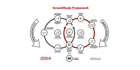 Certified Scrum@Scale Practitioner tickets