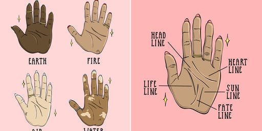 Learn Palmistry - the major lines