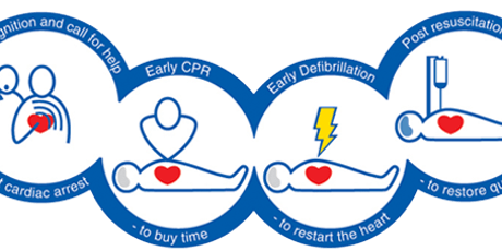 Free CPR & AED Training tickets